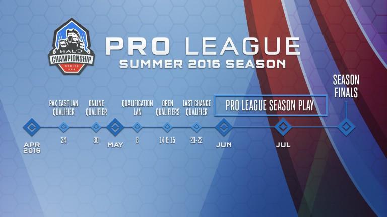 3047564-hcs-pro-league-schedule-768x432